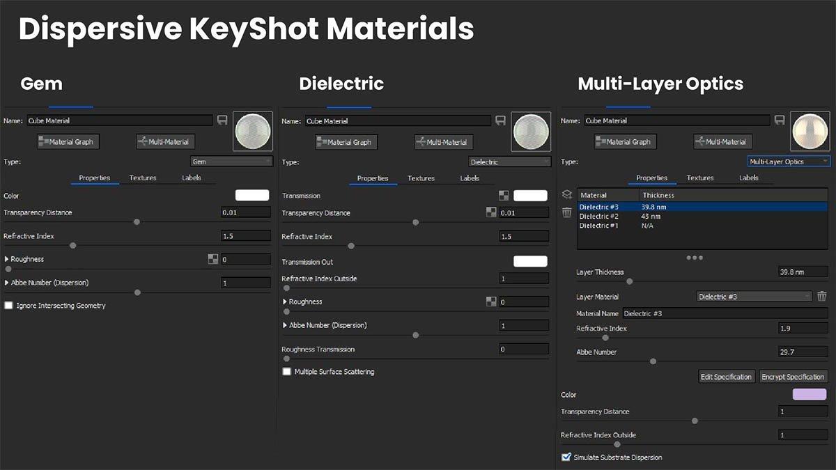 keyshot-dispersive-materials